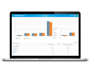 Introducing Workday's New User Experience