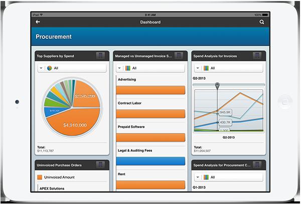 Workday 22: Simpler, Faster, and Smarter Finance Management for Large Enterprises