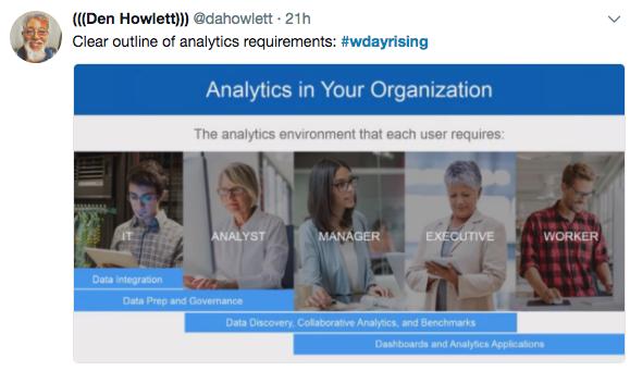 Analytics Environment