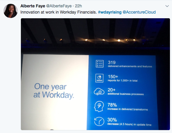 Workday Financial Management
