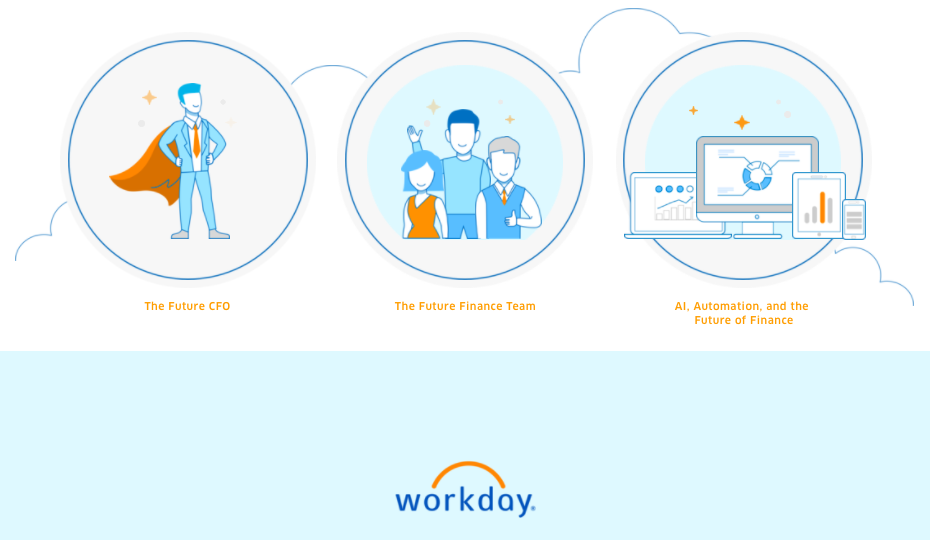 Workday Infographic - Preparing Leaders for the Future of Finance